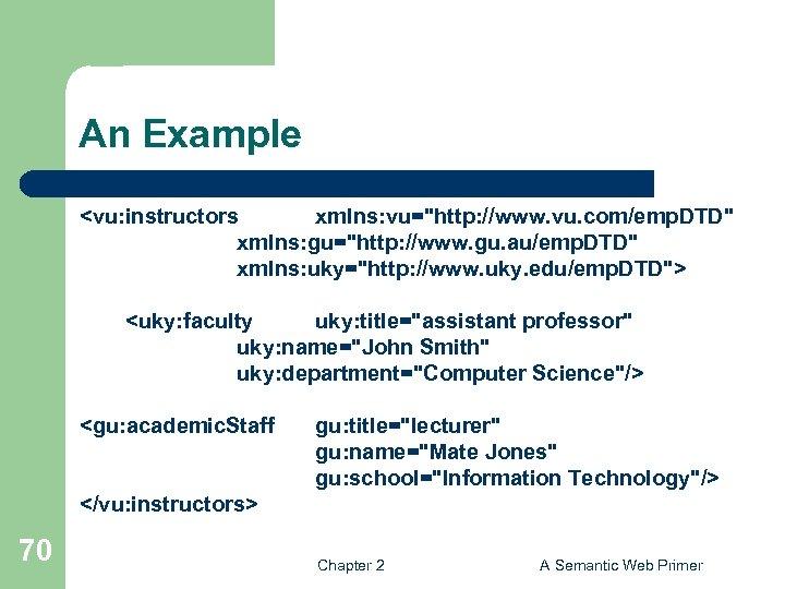 An Example <vu: instructors xmlns: vu=
