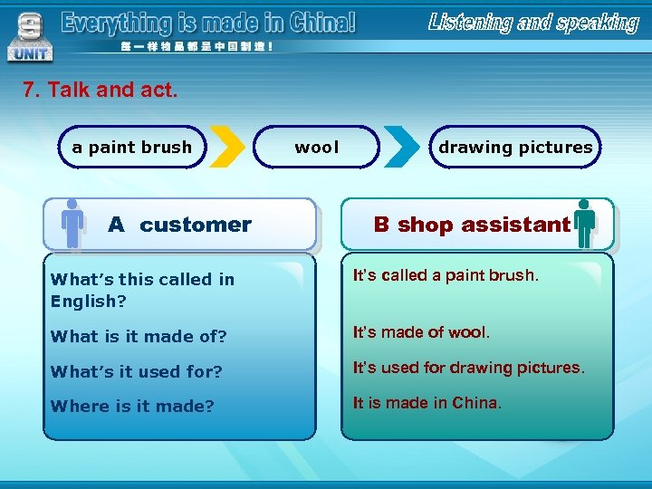 7. Talk and act. a paint brush A customer wool drawing pictures B shop
