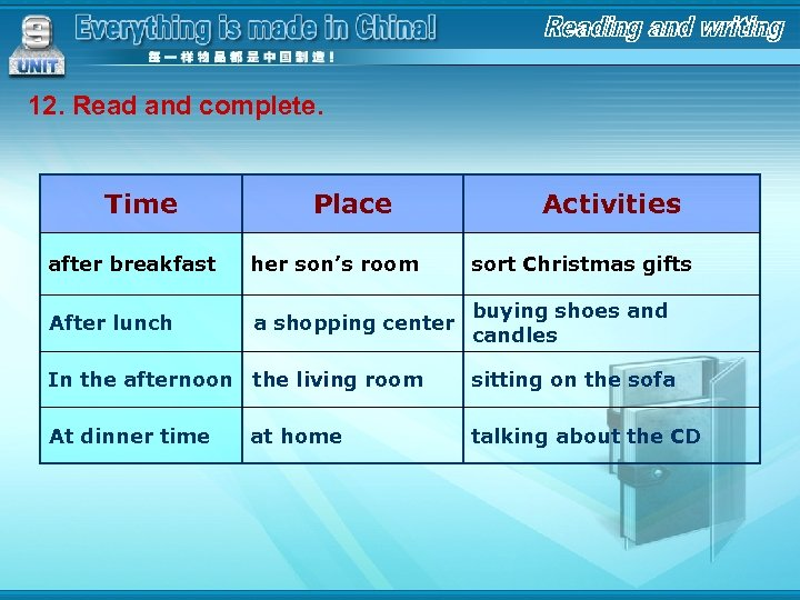12. Read and complete. Time Place Activities after breakfast her son's room sort Christmas