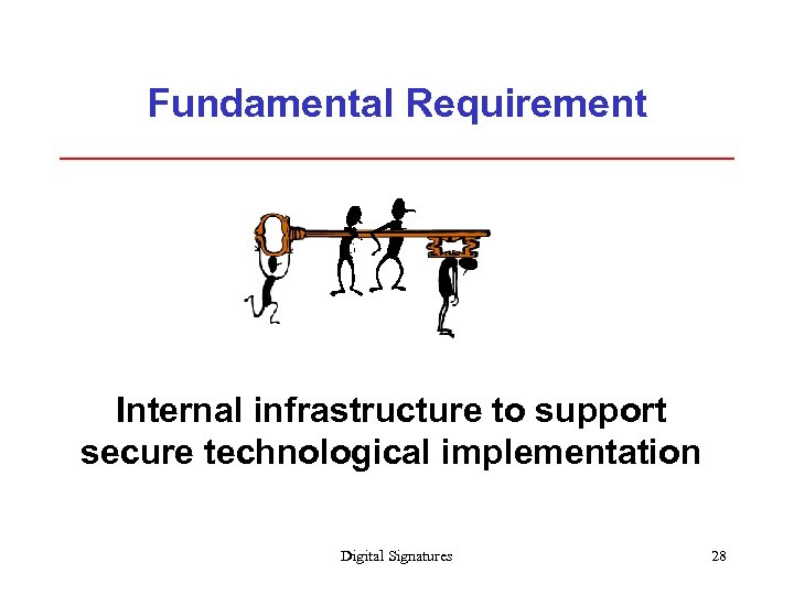 Fundamental Requirement Internal infrastructure to support secure technological implementation Digital Signatures 28
