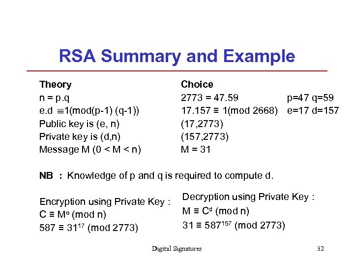 RSA Summary and Example Theory n = p. q e. d 1(mod(p-1) (q-1)) Public