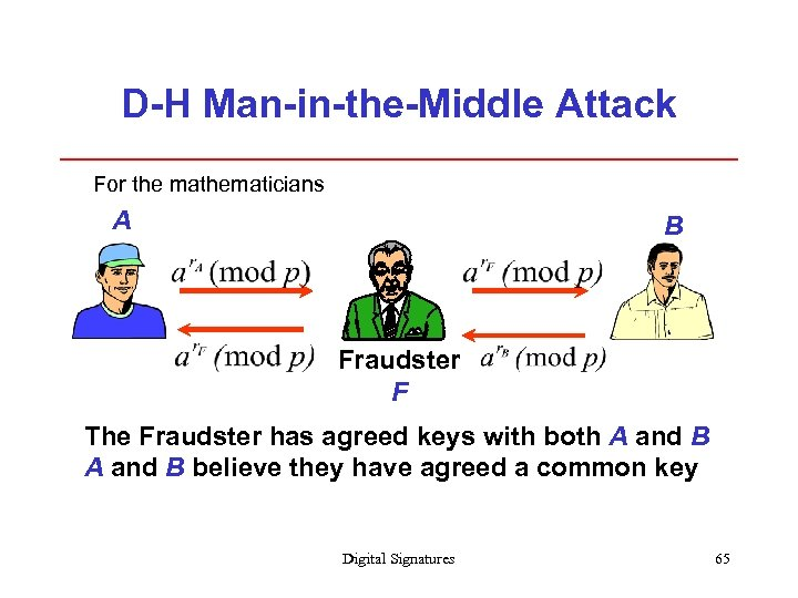 D-H Man-in-the-Middle Attack For the mathematicians A B Fraudster F The Fraudster has agreed