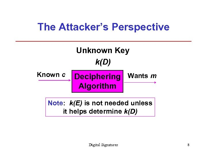 The Attacker's Perspective Unknown Key k(D) Known c Deciphering Wants m Algorithm Note: k(E)