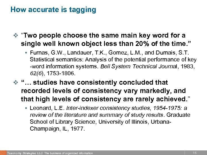 """How accurate is tagging v """"Two people choose the same main key word for"""