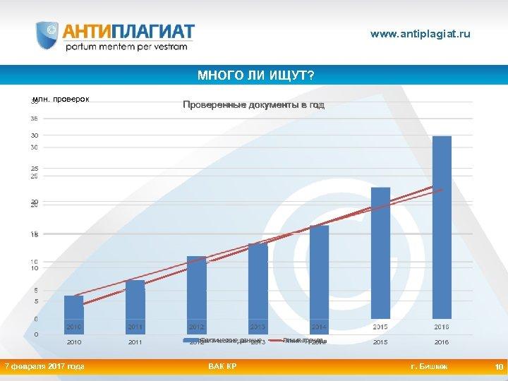 www. antiplagiat. ru МНОГО ЛИ ИЩУТ? млн. 35 проверок Проверенные документы в год 30