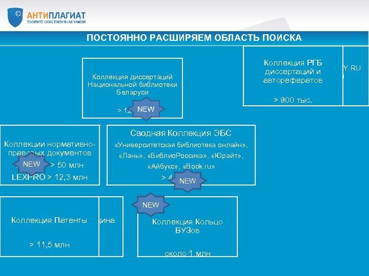ПОСТОЯННО РАСШИРЯЕМ ОБЛАСТЬ ПОИСКА Коллекция диссертаций Национальной библиотеки Беларуси > 12 тыс. Сводная Коллекция