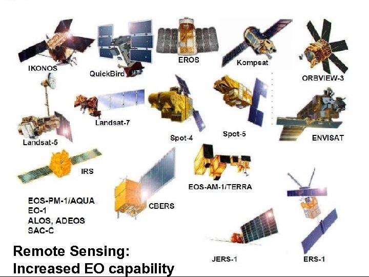 Remote Sensing: Increased EO capability