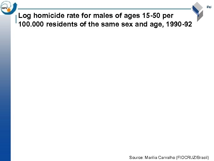 Log homicide rate for males of ages 15 -50 per 100. 000 residents of
