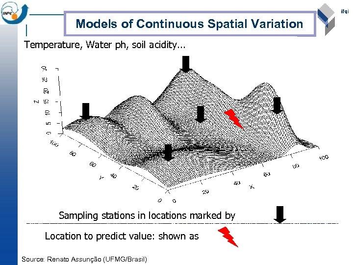 Models of Continuous Spatial Variation Temperature, Water ph, soil acidity. . . Sampling stations