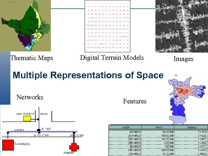 Thematic Maps Digital Terrain Models Multiple Representations of Space Networks Features Images
