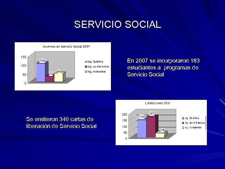 SERVICIO SOCIAL En 2007 se incorporaron 183 estudiantes a programas de Servicio Social Se