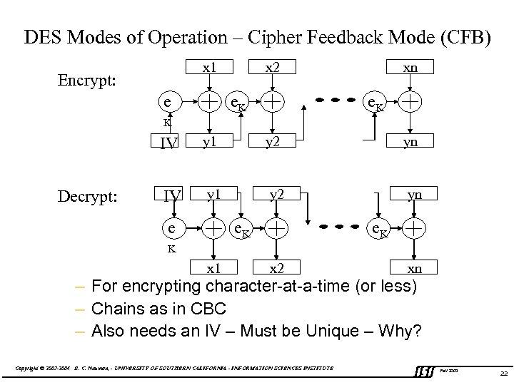 DES Modes of Operation – Cipher Feedback Mode (CFB) x 1 Encrypt: e x