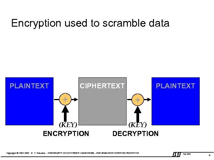 Encryption used to scramble data PLAINTEXT CIPHERTEXT PLAINTEXT + + (KEY) ENCRYPTION (KEY) DECRYPTION