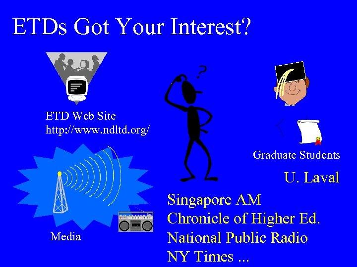 ETDs Got Your Interest? ETD Web Site http: //www. ndltd. org/ Graduate Students U.