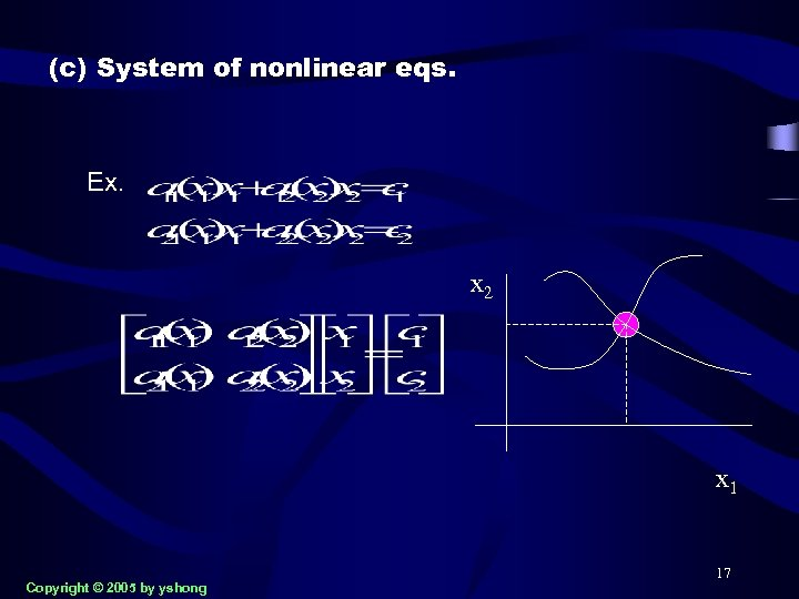(c) System of nonlinear eqs. Ex. x 2 x 1 Copyright © 2005 by