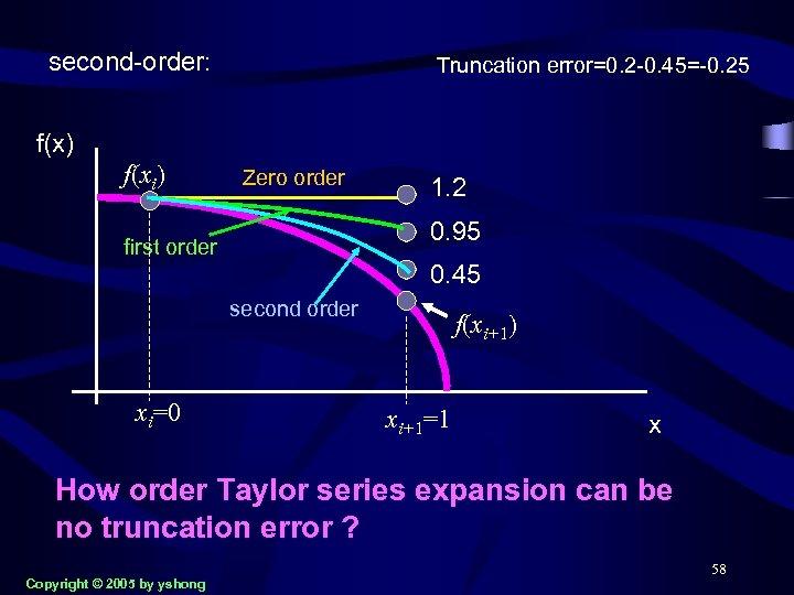 second-order: Truncation error=0. 2 -0. 45=-0. 25 f(x) f(xi) Zero order 1. 2 0.