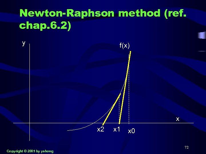 Newton-Raphson method (ref. chap. 6. 2) y f(x) x x 2 Copyright © 2005