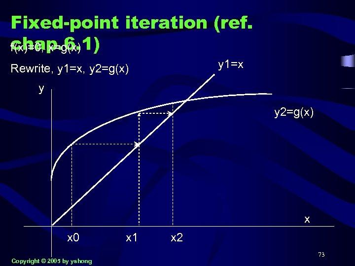 Fixed-point iteration (ref. chap. 6. 1) f(x)=0, x=g(x) y 1=x Rewrite, y 1=x, y