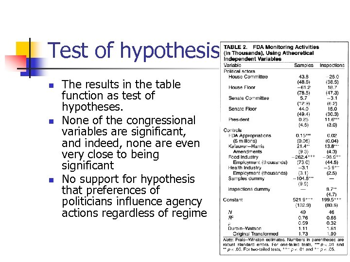 Test of hypothesis n n n The results in the table function as test