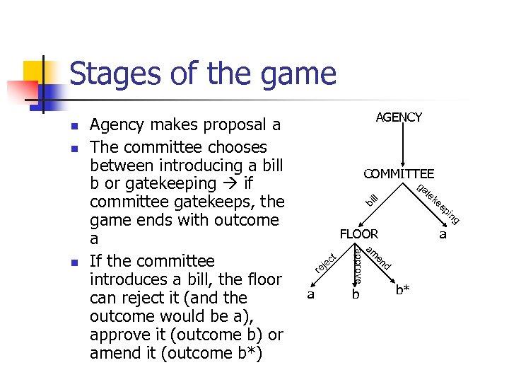 Stages of the game n n AGENCY COMMITTEE ga ll bi FLOOR ct e