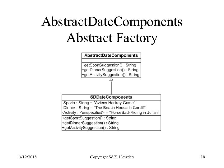 Abstract. Date. Components Abstract Factory 3/19/2018 Copyright W. E. Howden 18