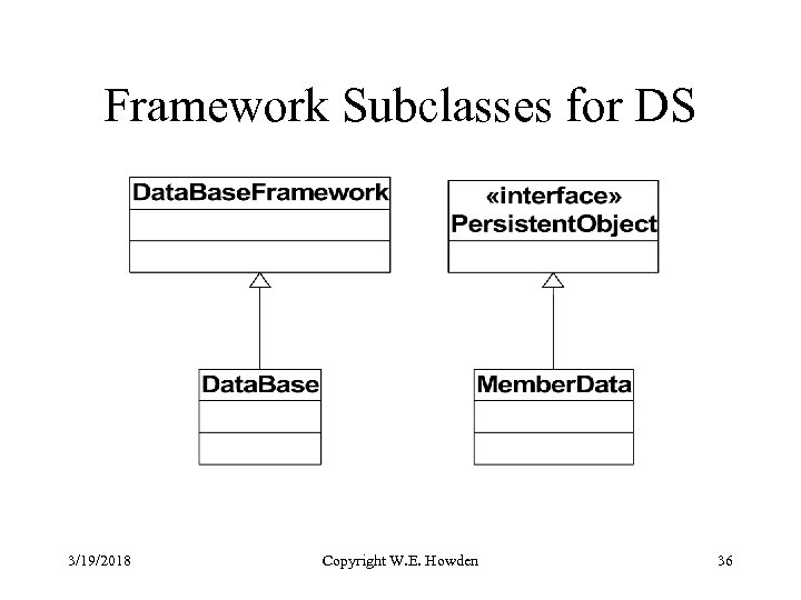 Framework Subclasses for DS 3/19/2018 Copyright W. E. Howden 36