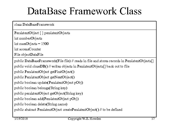 Data. Base Framework Class class Data. Base. Framework Persistent. Object [ ] persistent. Objects