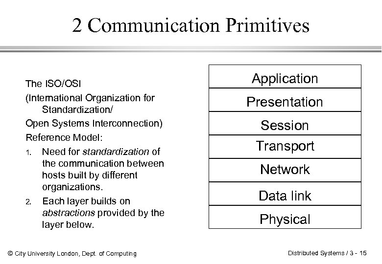 2 Communication Primitives The ISO/OSI (International Organization for Standardization/ Open Systems Interconnection) Reference Model: