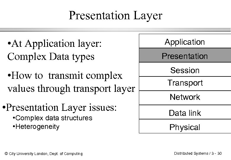 Presentation Layer • At Application layer: Complex Data types • How to transmit complex