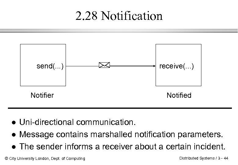 2. 28 Notification send(. . . ) Notifier l l l receive(. . .