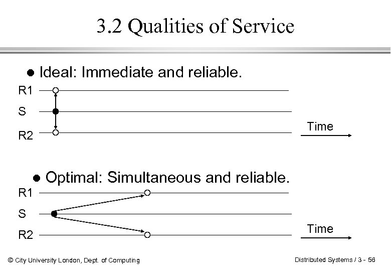 3. 2 Qualities of Service l R 1 Ideal: Immediate and reliable. S Time
