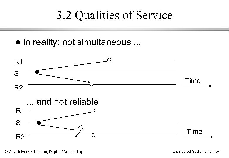 3. 2 Qualities of Service l In reality: not simultaneous. . . R 1
