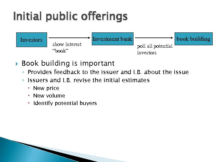 "Initial public offerings Investors show interest ""book"" Investment bank Book building is important book"