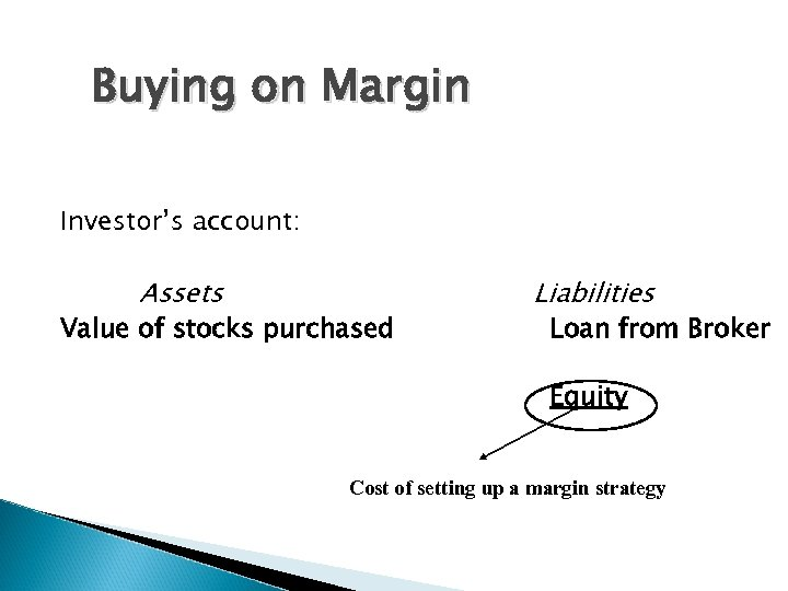 Buying on Margin Investor's account: Assets Value of stocks purchased Liabilities Loan from Broker