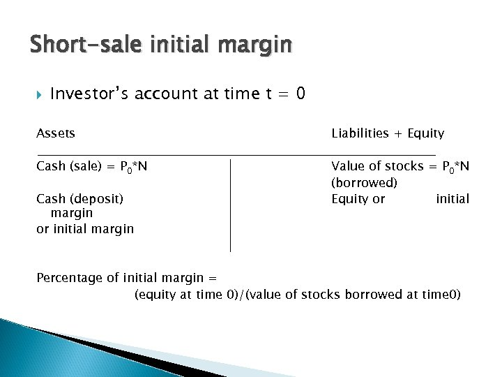 Short-sale initial margin Investor's account at time t = 0 Assets Liabilities + Equity