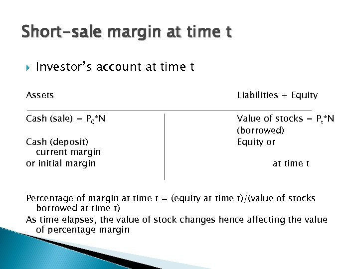 Short-sale margin at time t Investor's account at time t Assets Liabilities + Equity