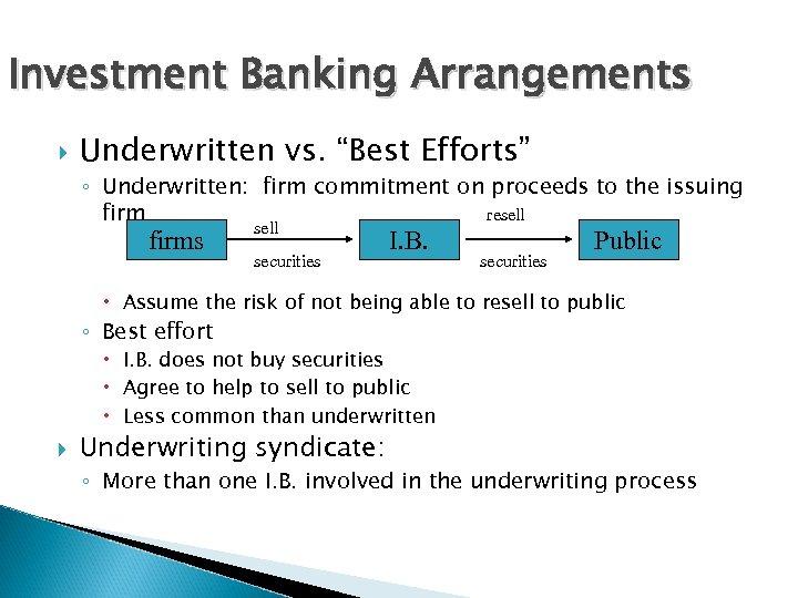 "Investment Banking Arrangements Underwritten vs. ""Best Efforts"" ◦ Underwritten: firm commitment on proceeds to"