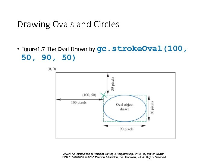 Drawing Ovals and Circles • Figure 1. 7 The Oval Drawn by gc. stroke.