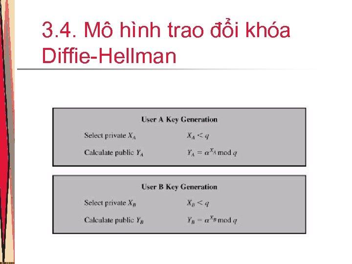 3. 4. Mô hình trao đổi khóa Diffie-Hellman