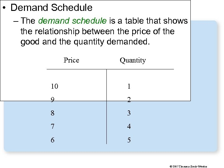 • Demand Schedule – The demand schedule is a table that shows the