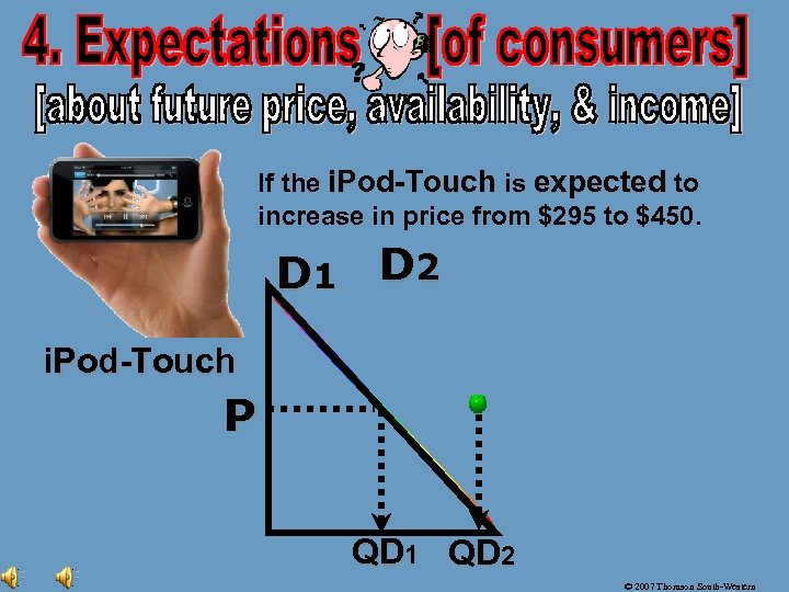If the i. Pod-Touch is expected to increase in price from $295 to $450.