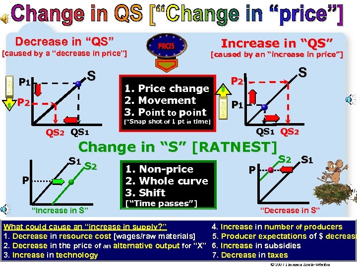 "Decrease in ""QS"" [caused by a ""decrease in price""] P 1 S P 2"