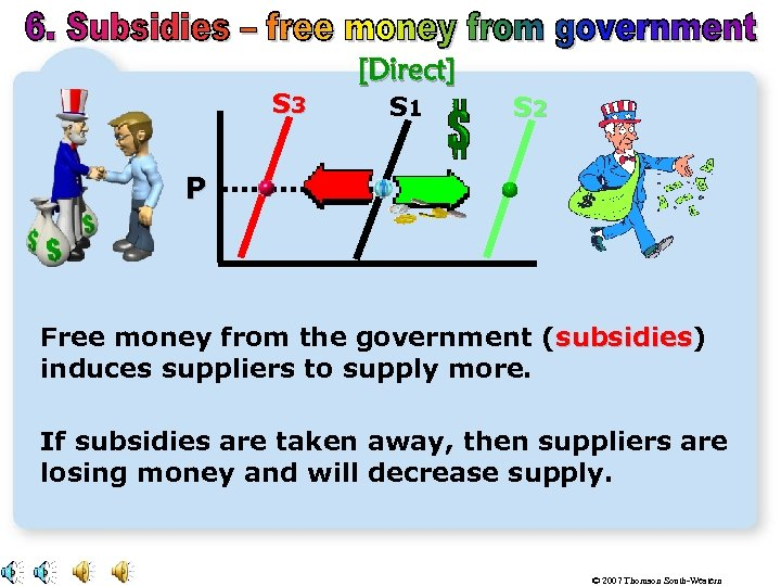 S 3 [Direct] S 1 S 2 P Free money from the government (subsidies)