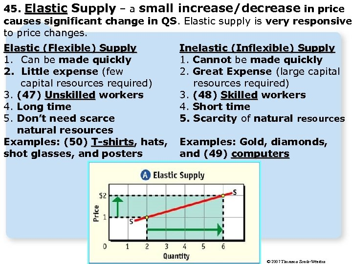 45. Elastic Supply – a small increase/decrease in price 45 causes significant change in