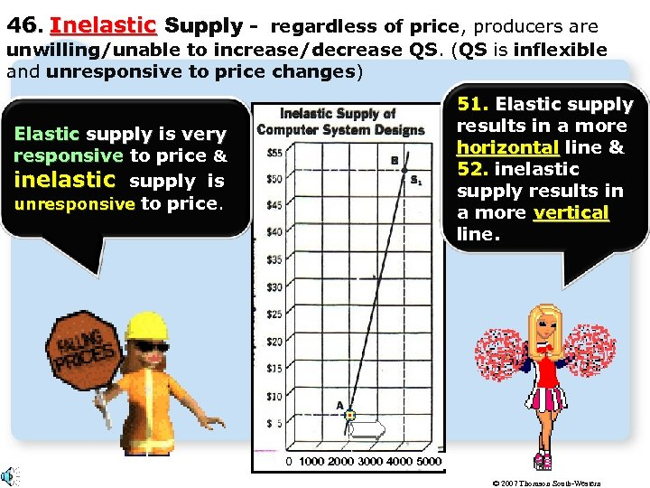 46. Inelastic Supply - regardless of price, producers are unwilling/unable to increase/decrease QS. (QS