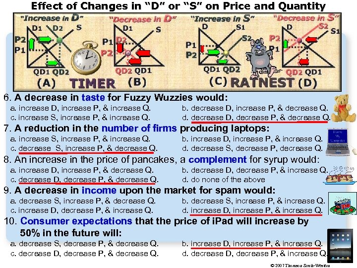 "Effect of Changes in ""D"" or ""S"" on Price and Quantity 6. A decrease"
