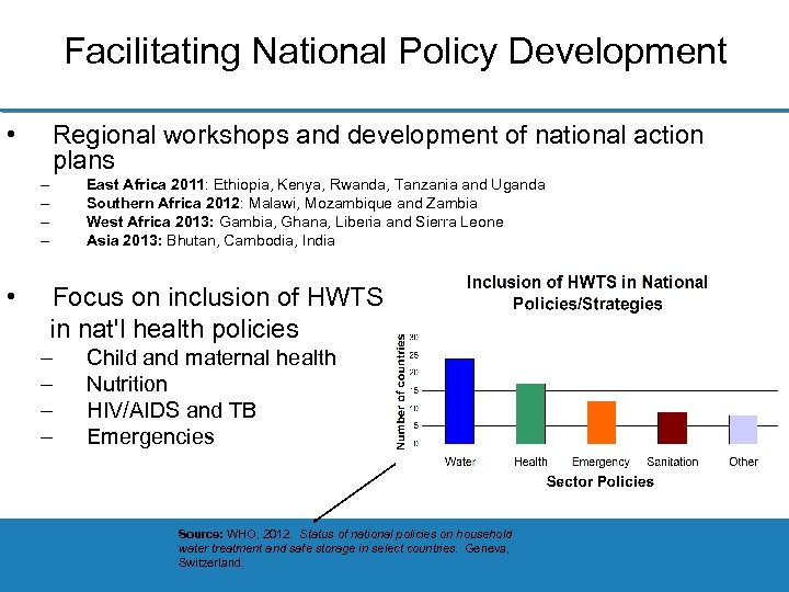Facilitating National Policy Development • Regional workshops and development of national action plans –