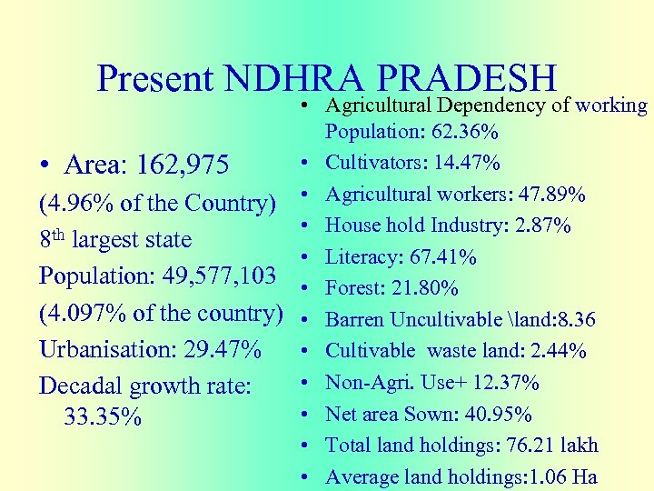 Present NDHRA PRADESH • Agricultural Dependency of working Population: 62. 36% • Cultivators: 14.