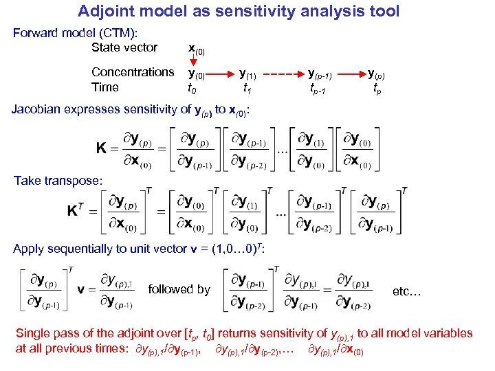 Adjoint model as sensitivity analysis tool Forward model (CTM): State vector Concentrations Time x(0)