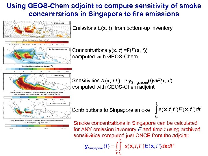 Using GEOS-Chem adjoint to compute sensitivity of smoke concentrations in Singapore to fire emissions